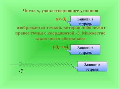 Число х, удовлетворяющее условию х>-3, изображается точкой, которая либо лежи...