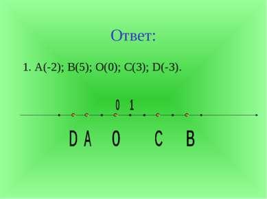Ответ: 1. А(-2); В(5); О(0); С(3); D(-3).