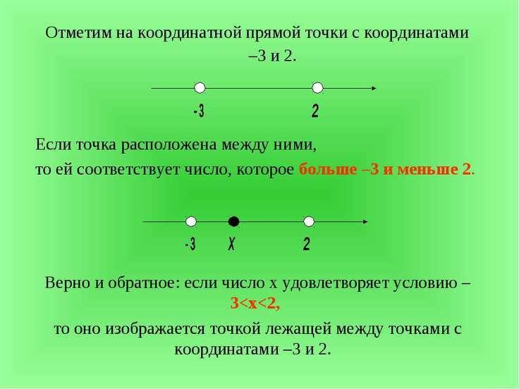 Отметим на координатной прямой точки с координатами –3 и 2. Если точка распол...