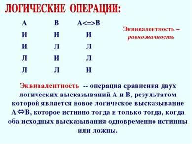 Эквивалентность -- операция сравнения двух логических высказываний А и В, рез...