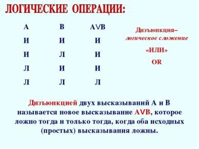 Дизъюнкцией двух высказываний А и В называется новое высказывание АVВ, которо...