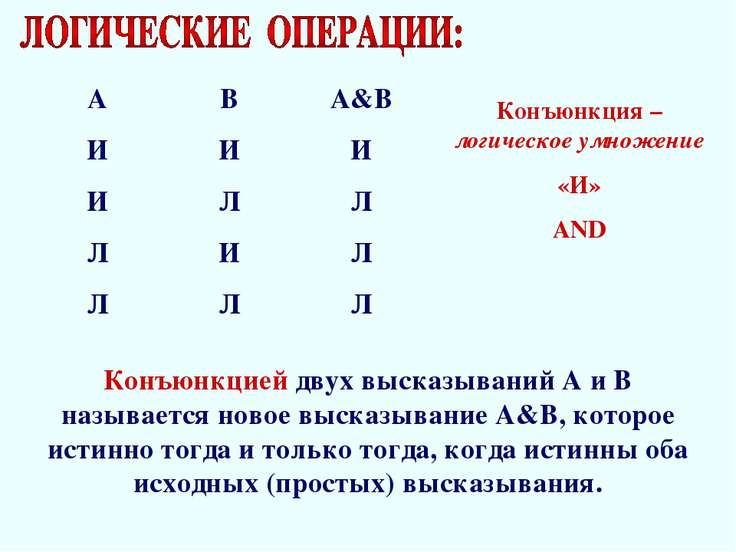 Конъюнкцией двух высказываний А и В называется новое высказывание А&В, которо...