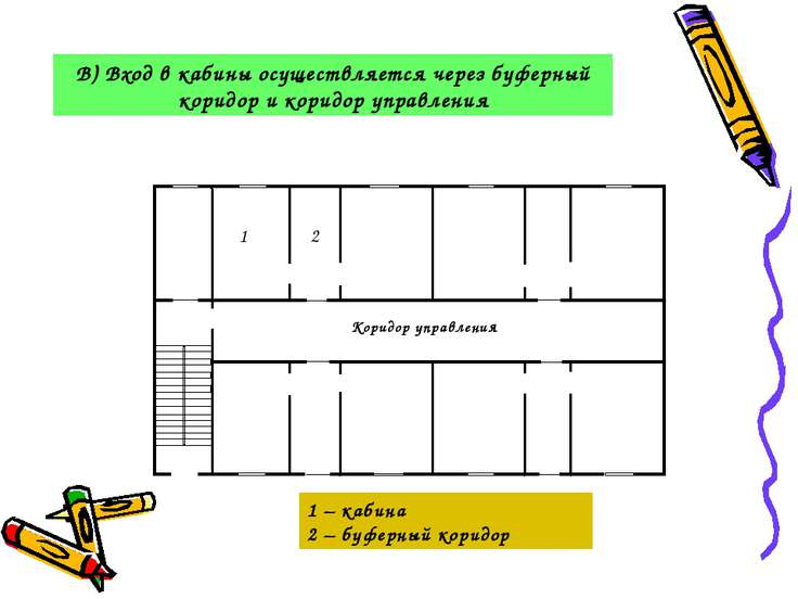 Коридор управления В) Вход в кабины осуществляется через буферный коридор и к...