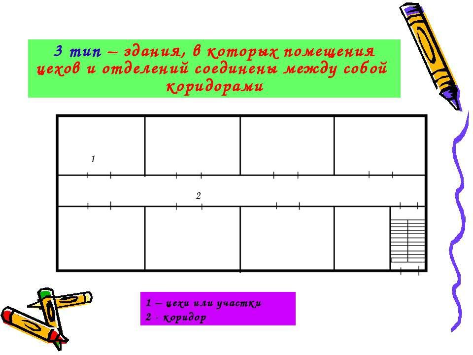 3 тип – здания, в которых помещения цехов и отделений соединены между собой к...
