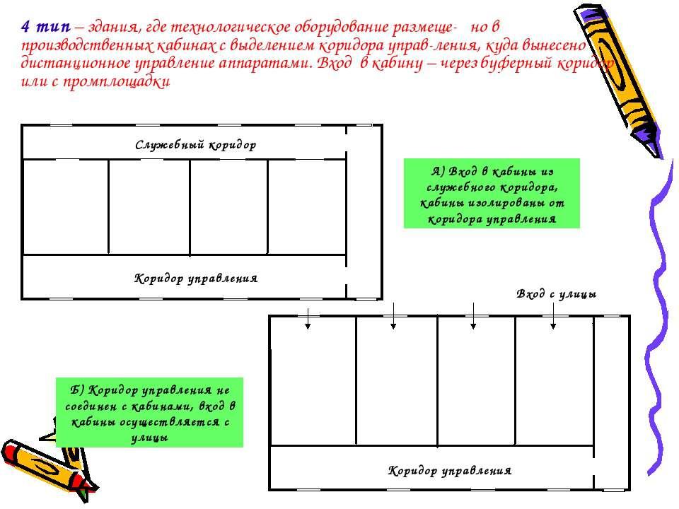 Служебный коридор Коридор управления Коридор управления Вход с улицы 4 тип – ...