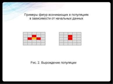 Рис. 2. Вырождение популяции Примеры фигур возникающих в популяциях в зависим...