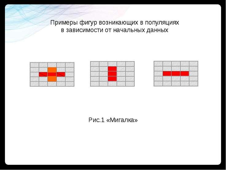 Рис.1 «Мигалка» Примеры фигур возникающих в популяциях в зависимости от начал...