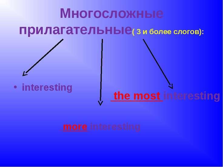 Многосложные прилагательные( 3 и более слогов): interesting more interesting ...