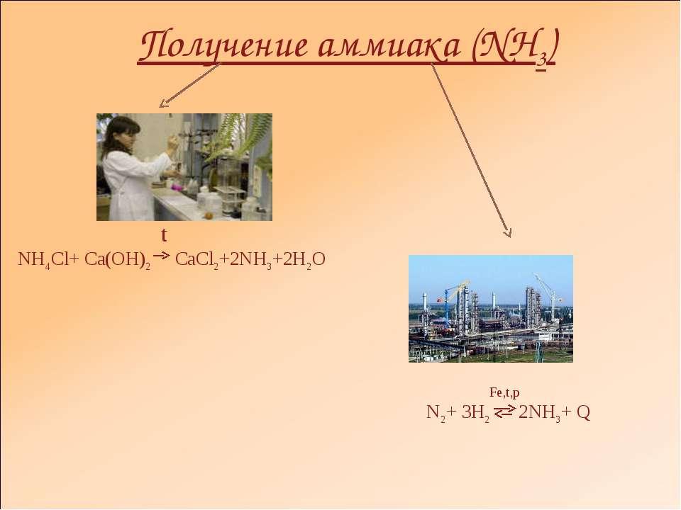 Получение аммиака (NH3) t NH4Cl+ Ca(OH)2 CaCl2+2NH3+2H2O Fe,t,p N2+ 3H2 2NH3+ Q