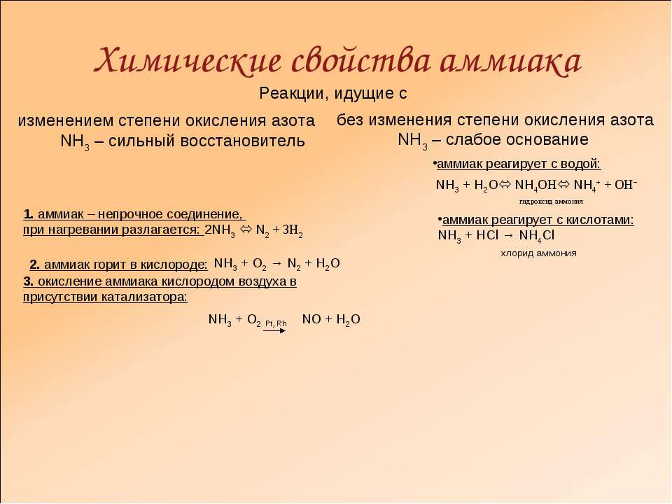 Химические свойства аммиака Реакции, идущие с изменением степени окисления аз...