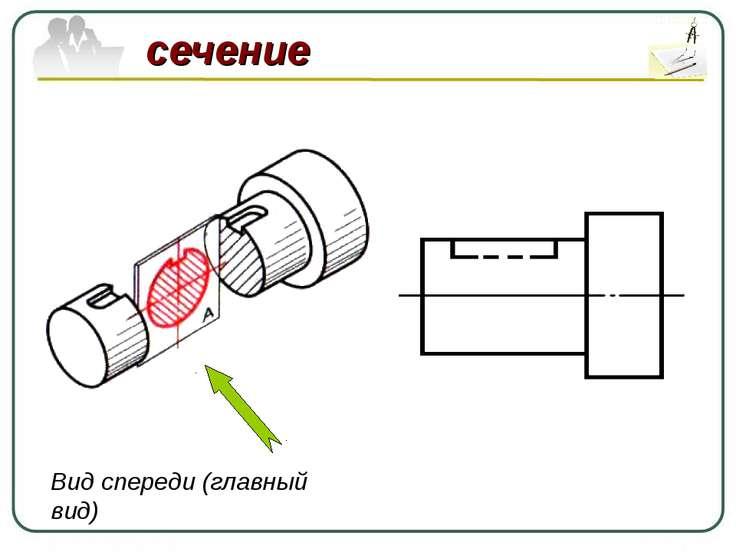 сечение Вид спереди (главный вид)