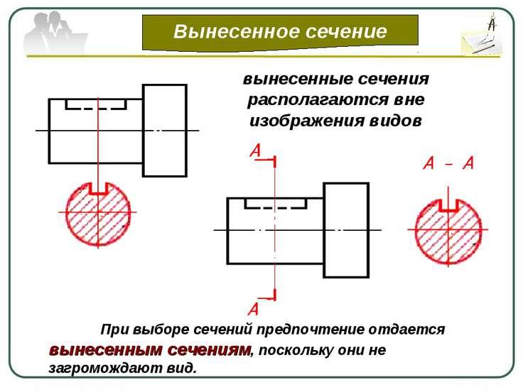 Вынесенное сечение вынесенные сечения располагаются вне изображения видов При...