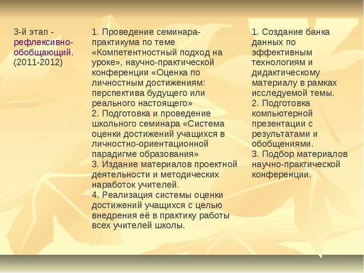 3-й этап - рефлексивно-обобщающий. (2011-2012) 1. Проведение семинара-практик...