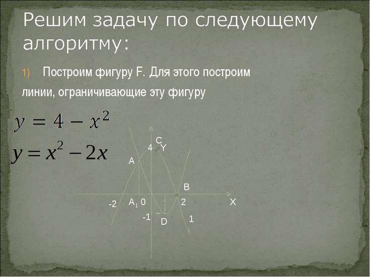 Построим фигуру F. Для этого построим линии, ограничивающие эту фигуру D 2 1 ...