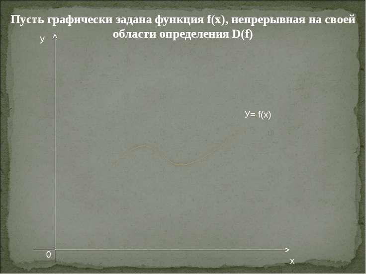 Пусть графически задана функция f(x), непрерывная на своей области определени...