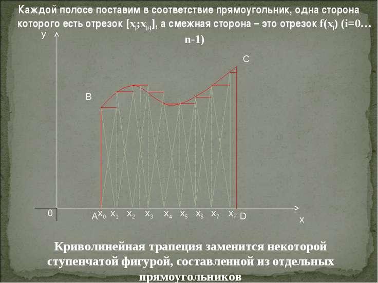 Каждой полосе поставим в соответствие прямоугольник, одна сторона которого ес...