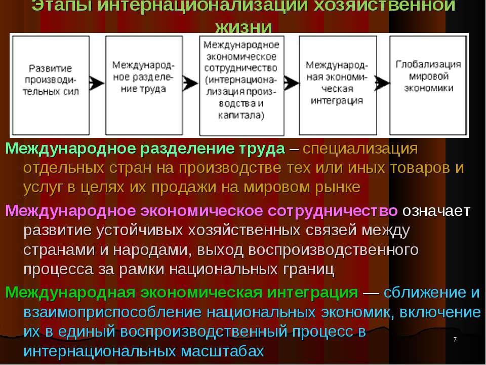 Этапы интернационализации хозяйственной жизни Международное разделение труда ...
