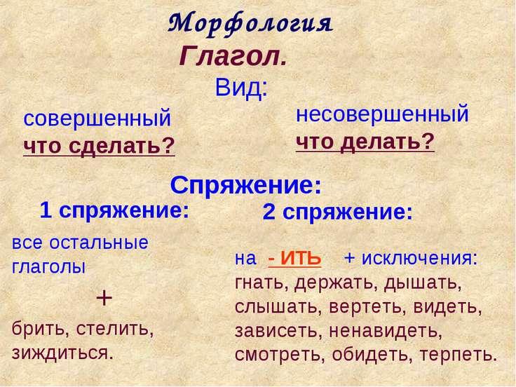 Морфология Глагол. совершенный что сделать? на - ИТЬ + исключения: гнать, дер...