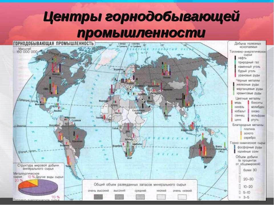 Центры горнодобывающей промышленности