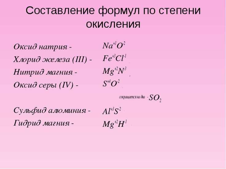 Составление формул по степени окисления Оксид натрия - Хлорид железа (III) - ...