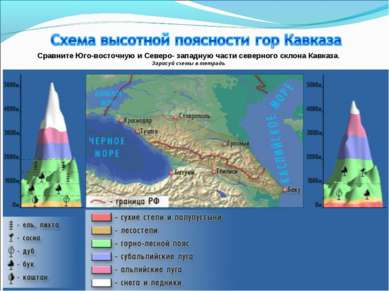 Сравните Юго-восточную и Северо- западную части северного склона Кавказа. Зар...