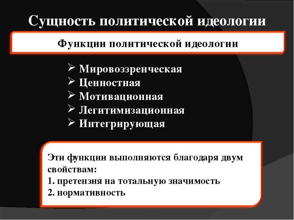 Сущность политической идеологии Мировоззренческая Ценностная Мотивационная Ле...