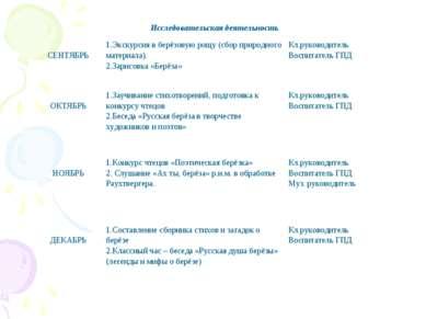 Исследовательская деятельность СЕНТЯБРЬ 1.Экскурсия в берёзовую рощу (сбор пр...