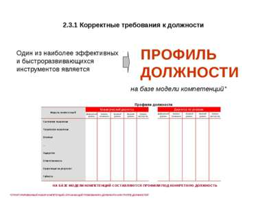 2.3.1 Корректные требования к должности *СТРУКТУРИРОВАННЫЙ НАБОР КОМПЕТЕНЦИЙ,...