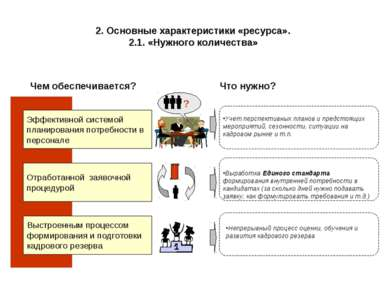 2. Основные характеристики «ресурса». 2.1. «Нужного количества» Чем обеспечив...