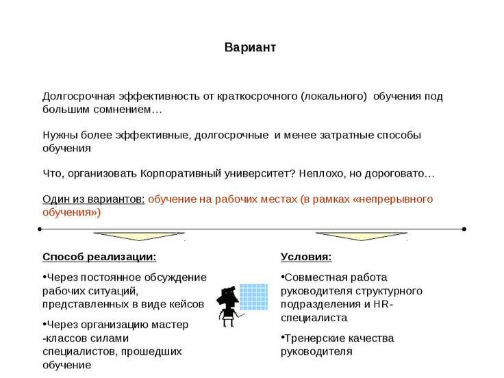Вариант Долгосрочная эффективность от краткосрочного (локального) обучения по...