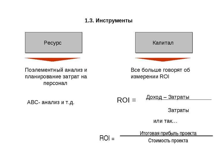 1.3. Инструменты Ресурс Капитал Поэлементный анализ и планирование затрат на ...