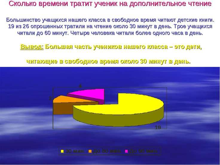 Сколько времени тратит ученик на дополнительное чтение Большинство учащихся н...
