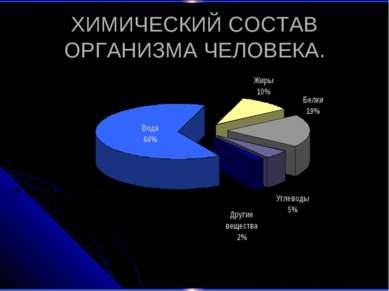 ХИМИЧЕСКИЙ СОСТАВ ОРГАНИЗМА ЧЕЛОВЕКА.