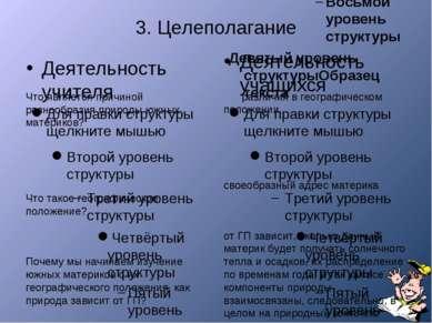 3. Целеполагание Деятельность учителя Что является причиной разнообразия прир...