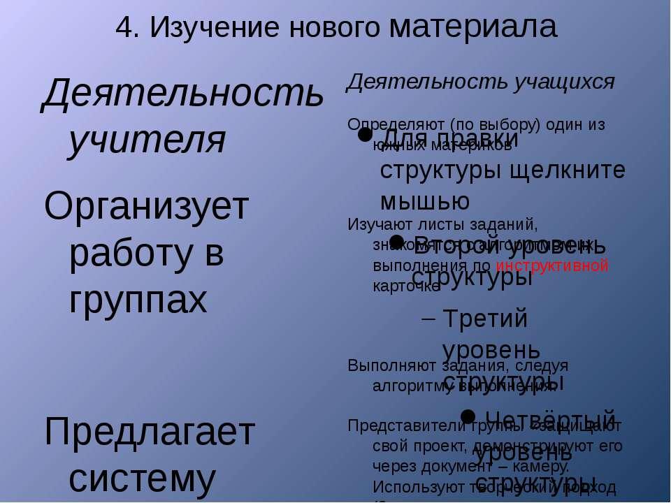 4. Изучение нового материала Деятельность учителя Организует работу в группах...