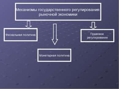 Механизмы государственного регулирования рыночной экономики Фискальная полити...