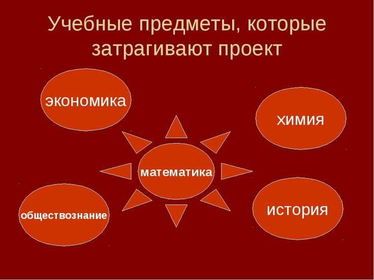 Учебные предметы, которые затрагивают проект математика химия экономика общес...