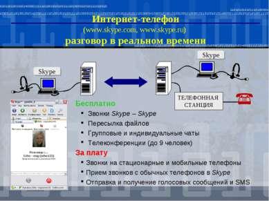 Интернет-телефон (www.skype.com, www.skype.ru) разговор в реальном времени Бе...