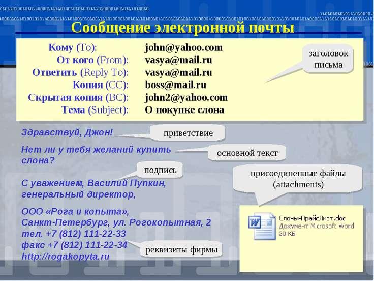 Сообщение электронной почты john@yahoo.com vasya@mail.ru vasya@mail.ru boss@m...