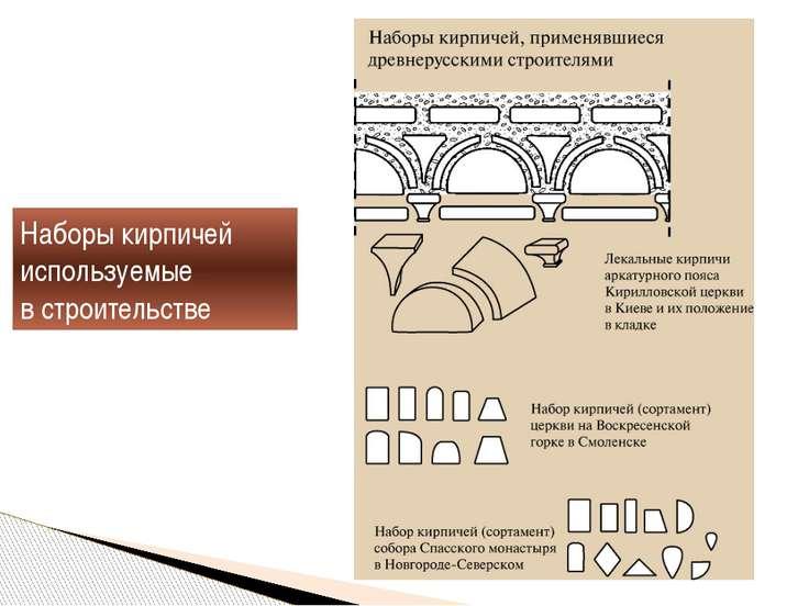 Наборы кирпичей используемые в строительстве
