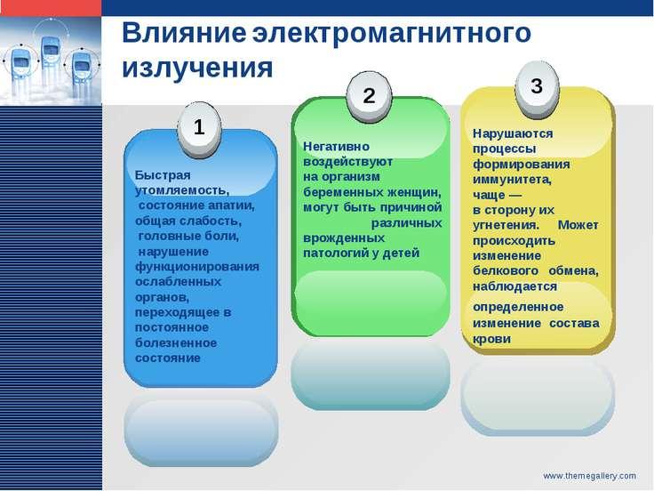 www.themegallery.com Влияние электромагнитного излучения Нарушаются процессы ...