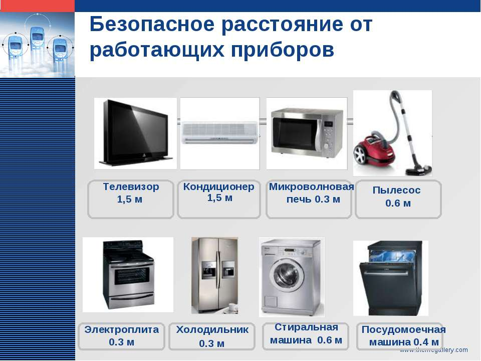 www.themegallery.com Безопасное расстояние от работающих приборов TEXT TEXT T...