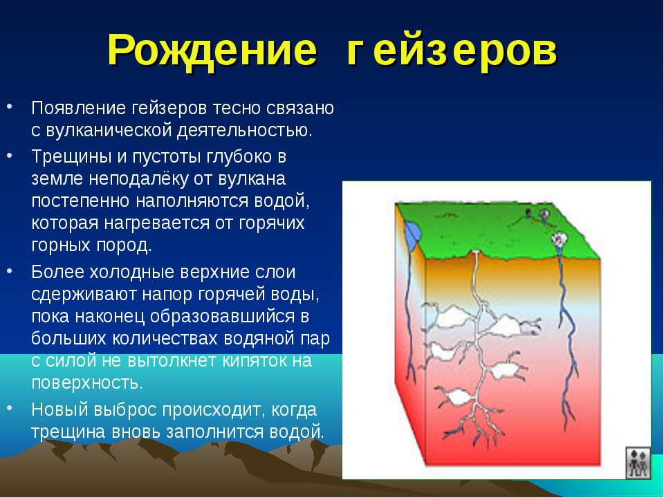 Рождение гейзеров Появление гейзеров тесно связано с вулканической деятельнос...