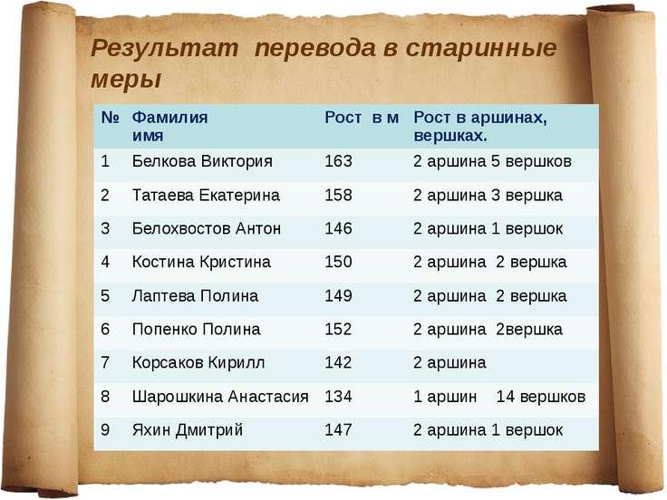 Результат перевода в старинные меры № Фамилия имя Роств м Рост в аршинах,верш...