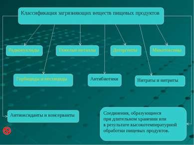 Классификация загрязняющих веществ пищевых продуктов Радионуклиды Тяжелые мет...