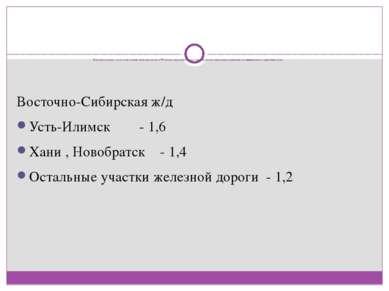 Перечень участков , где в соответствии законодательством РФ оплата труда рабо...