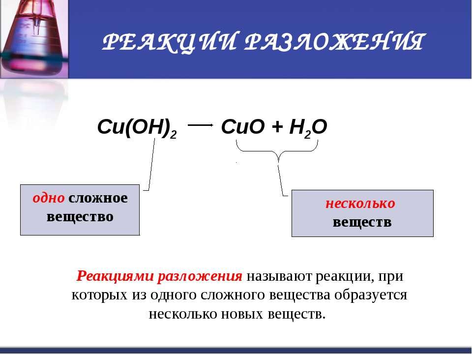 РЕАКЦИИ РАЗЛОЖЕНИЯ Cu(OH)2 CuO + H2O одно сложное вещество несколько веществ ...