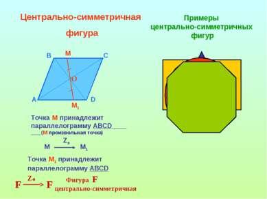 Центрально-симметричная фигура О M М1 Точка М принадлежит параллелограмму ABC...
