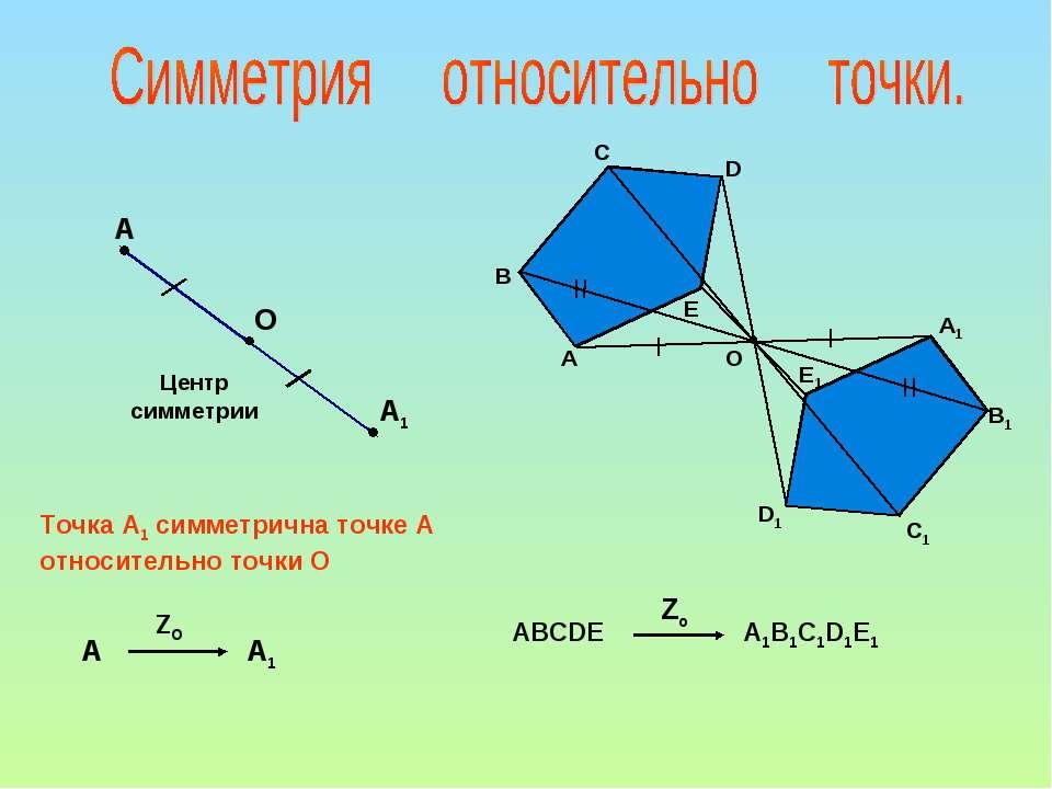 О А А1 Центр симметрии Точка А1 симметрична точке А относительно точки О А В ...