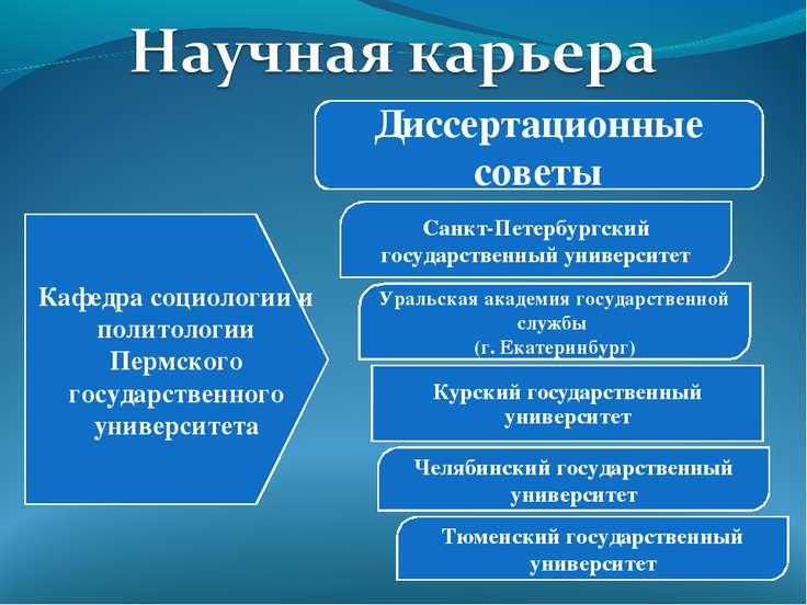 Диссертационные советы Санкт-Петербургский государственный университет Уральс...